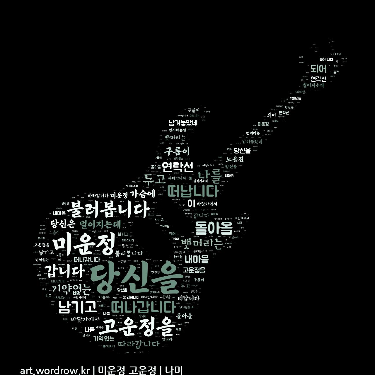워드 클라우드: 미운정 고운정 [나미]-6